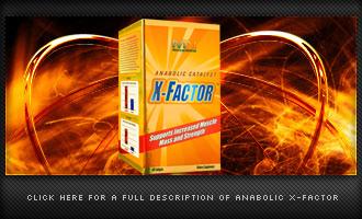 anabolic diet macros